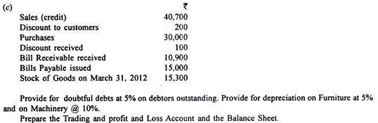 Profit And Loss Accounts - Principles of Accounting, Accountancy and Financial Management B Com Notes | EduRev
