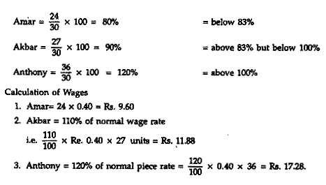 Labour Turnover - Labour Cost, Cost Accounting B Com Notes | EduRev