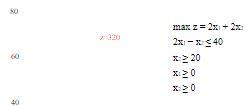 Linear Programming Problems (LPP) via Graphical Method, Business Mathematics and Statistics B Com Notes | EduRev