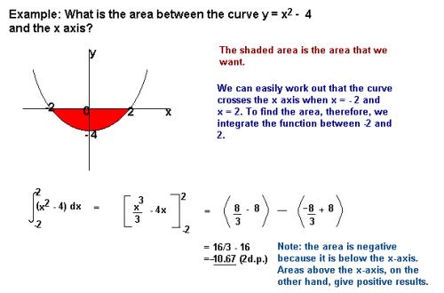 Finding areas using integration, Business Mathematics & Statistics B Com Notes | EduRev