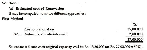 Treatment of Replacement of Assets - Electricity Companies, Advanced Corporate Accounting B Com Notes   EduRev