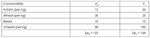 Methods of Constructing Price and Quantity Indices - Business Mathematics and Statistics B Com Notes   EduRev