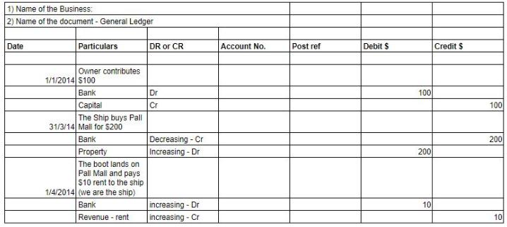 Ledger - Cost Accounting Techniques, Cost Accounting B Com Notes   EduRev