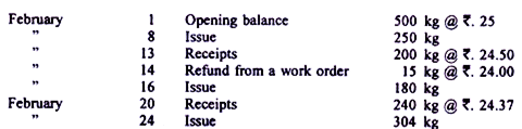 FIFO, LIFO & Weighted Average - Material Cost, Cost Accounting B Com Notes | EduRev
