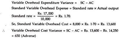 Standard Costs - Cost Accounting Techniques, Cost Accounting B Com Notes | EduRev