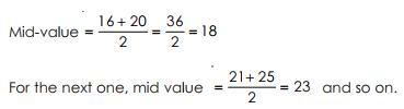 Frequency Distribution - Presentation of Data, Business Mathematics & Statistics B Com Notes   EduRev