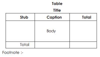 Diagrammatic Representation of data - Presentation of Data, Business Mathematics & Statistics B Com Notes   EduRev