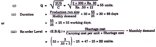 Job Costing & Batch Costing - Methods of Costing, Cost Accounting B Com Notes | EduRev