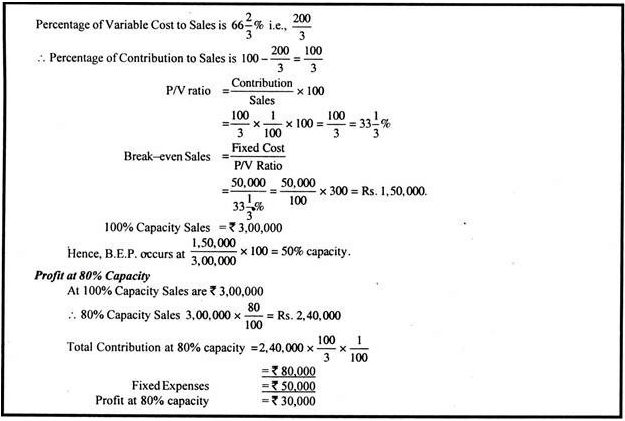 Break even Analysis - Cost Accounting Techniques, Cost Accounting B Com Notes | EduRev