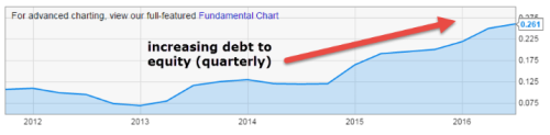 Financial Liabilities - Saving and Financial Intermediation, Indian Financial System B Com Notes | EduRev