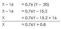 Regression analysis - Correlation & Regression, Business Mathematics & Statistics B Com Notes | EduRev