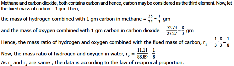 Stoichiometry, Chapter Notes, Class 11, Chemistry (IIT-JEE & AIPMT