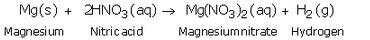 Lakhmir Singh & Manjit Kaur: Metals and Non-metals, Solutions- 2 Class 10 Notes | EduRev