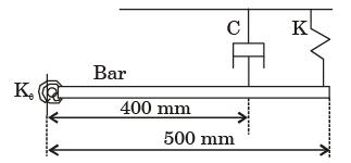 GATE Past Year Questions: Forced Vibration Notes   EduRev