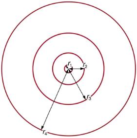 Bohr's Theory of the Hydrogen Atom Physics Notes   EduRev