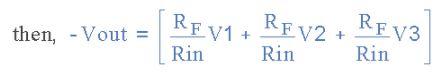 Summing Amplifier : Applications of Op-amp - CSIR-NET Physical Sciences Physics Notes   EduRev
