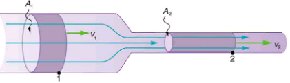 Flow Rate and Its Relation to Velocity Physics Notes | EduRev