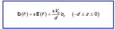 Boundary Value Problems(Part- 1) - Electrostatics, Electromagnetic Theory, CSIR-NET Physical Science Physics Notes   EduRev