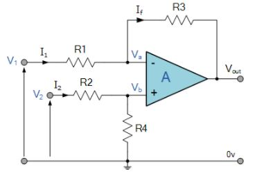 Differential Amplifier - Applications of Op-amp, CSIR-NET Physical Sciences Physics Notes | EduRev