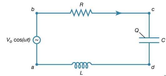 Behaviour of an AC circuit Physics Notes | EduRev