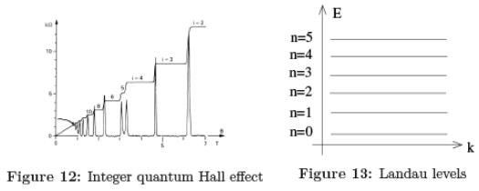 The Integer Quantum Hall Effect (Part-1) Physics Notes | EduRev