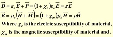 Maxwell`s Equations in Linear Isotropic Media - Electromagnetic Theory, CSIR-NET Physical Sciences Physics Notes | EduRev
