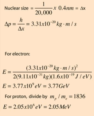 Heisenberg Uncertainty Principle - General Formalism of Wave Mechanics, Quantum Mechanics, CSIR-NET Physics Notes | EduRev