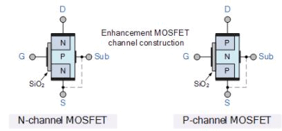 Metal Oxide Semiconductor Field Effect Transistor(MOSFET