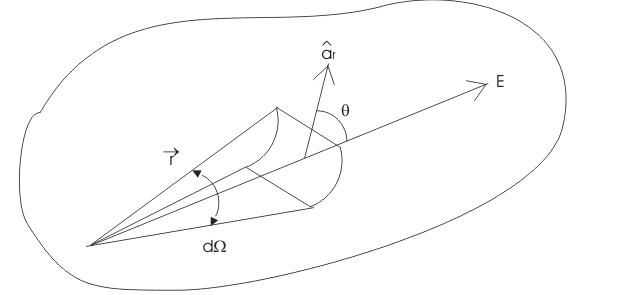 Theorem Physics Notes | EduRev