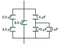 Capacitors in Series and Parallel Physics Notes | EduRev