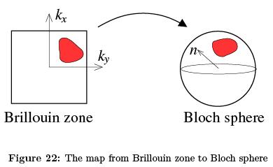 The Integer Quantum Hall Effect (Part-4) Physics Notes | EduRev