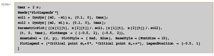 Dynamical Systems (Part - 2) - Classical Mechanics, UGC - NET Physics Physics Notes | EduRev