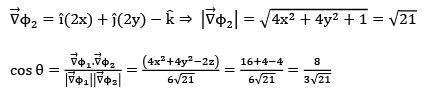 Vector Calculus - Mathematical Methods of Physics, UGC - NET Physics Physics Notes | EduRev