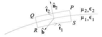 Boundary Conditions on the Fields at Interfaces - Electromagnetic Theory, CSIR-NET Physical Sciences Physics Notes   EduRev