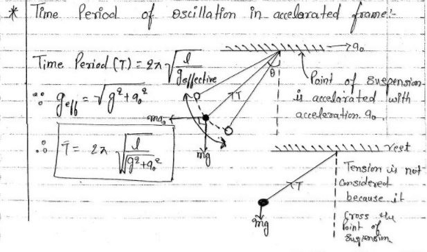 non-inertial frames and pseudo forces (part - 1)- classical mechanics,