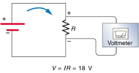 Ohm's Law: Resistance and Simple Circuits Physics Notes | EduRev