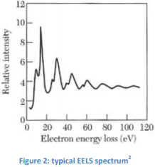 Plasmons and Polariton Physics Notes | EduRev