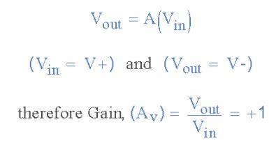 Non-Inverting Operational Amplifier - Electronics & Experimental Methods, CSIR-NET Physical Sciences Physics Notes | EduRev