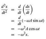 Simple harmonic oscillations Physics Notes | EduRev