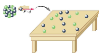 Binding Energy Physics Notes | EduRev