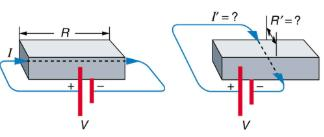 Resistance and Resistivity Physics Notes | EduRev