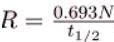 Half-Life and Activity Physics Notes | EduRev