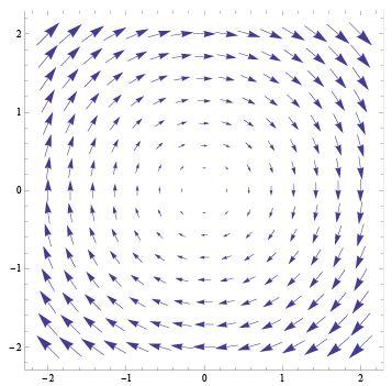 Dynamical Systems (Part - 1) - Classical Mechanics, UGC - NET Physics Physics Notes | EduRev