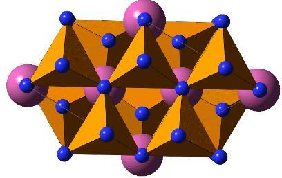 Multiferroic Materials Physics Notes   EduRev