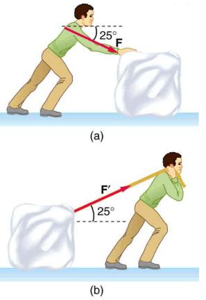 Friction, Newton`s law of Motion Physics Notes | EduRev