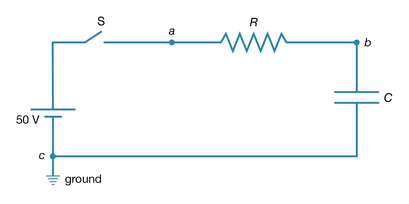 Alternating Electric Currents Physics Notes | EduRev
