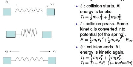 Two Body Collisions in Lab Frame - Collisions, Classical Mechanics, CSIR-NET Physical Sciences Physics Notes | EduRev