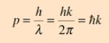 Schrodinger Equation(Time-dependent and Time-Independent) - CSIR-NET Physical Science Physics Notes | EduRev