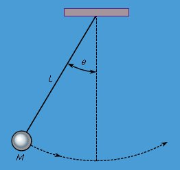 Motion Of A Particle In Two Or More Dimensions Physics Notes | EduRev