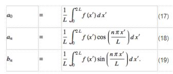Fourier Series - Mathematical Methods of Physics, UGC - NET Physics Physics Notes | EduRev